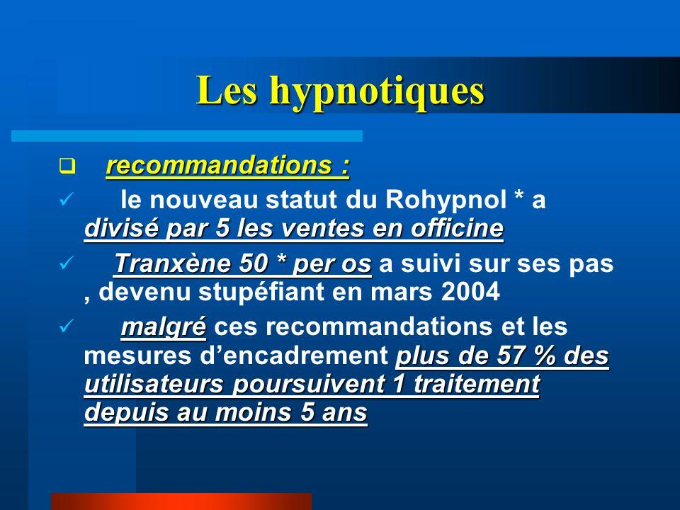 Les hypnotiques recommandations : divisé par 5 les ventes en officine le nouveau statut du Rohypnol * a divisé par 5 les ventes en officine Tranxène 5