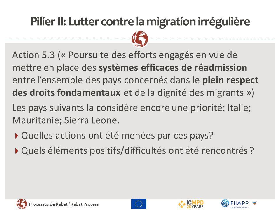 Processus de Rabat / Rabat Process Pilier II: Lutter contre la migration irrégulière Action 5.3 (« Poursuite des efforts engagés en vue de mettre en place des systèmes efficaces de réadmission entre lensemble des pays concernés dans le plein respect des droits fondamentaux et de la dignité des migrants ») Les pays suivants la considère encore une priorité: Italie; Mauritanie; Sierra Leone.