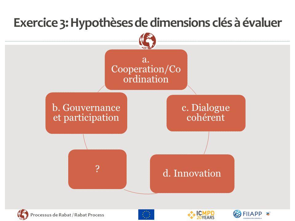 Processus de Rabat / Rabat Process Exercice 3: Hypothèses de dimensions clés à évaluer a.