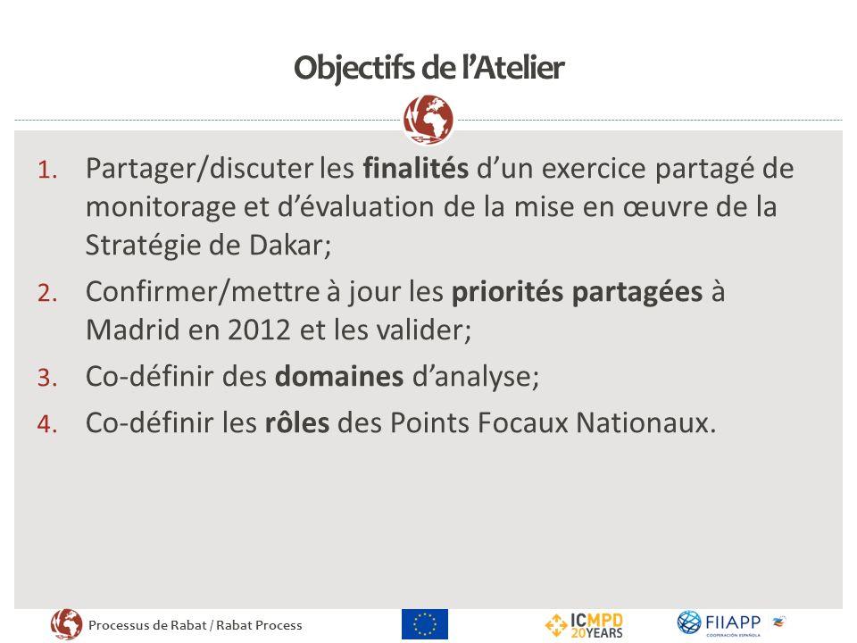 Processus de Rabat / Rabat Process Objectifs de lAtelier 1.
