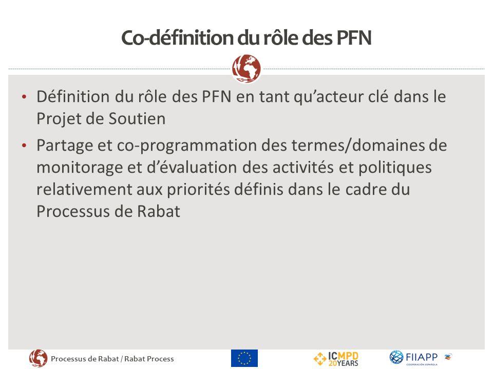 Processus de Rabat / Rabat Process Co-définition du rôle des PFN Définition du rôle des PFN en tant quacteur clé dans le Projet de Soutien Partage et co-programmation des termes/domaines de monitorage et dévaluation des activités et politiques relativement aux priorités définis dans le cadre du Processus de Rabat