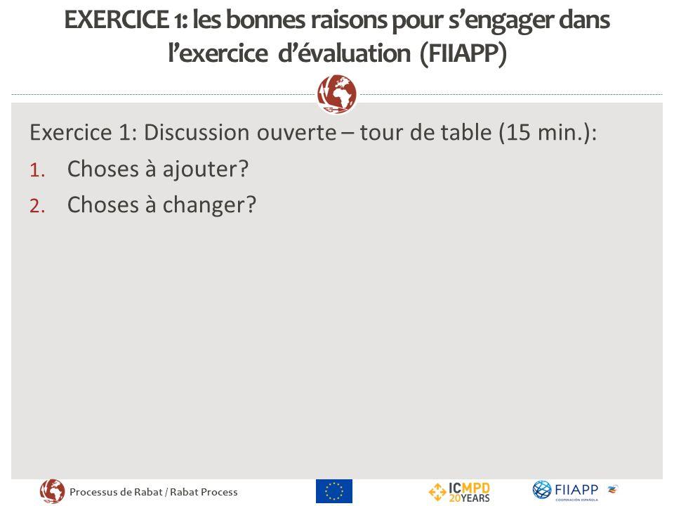 Processus de Rabat / Rabat Process EXERCICE 1: les bonnes raisons pour sengager dans lexercice dévaluation (FIIAPP) Exercice 1: Discussion ouverte – tour de table (15 min.): 1.