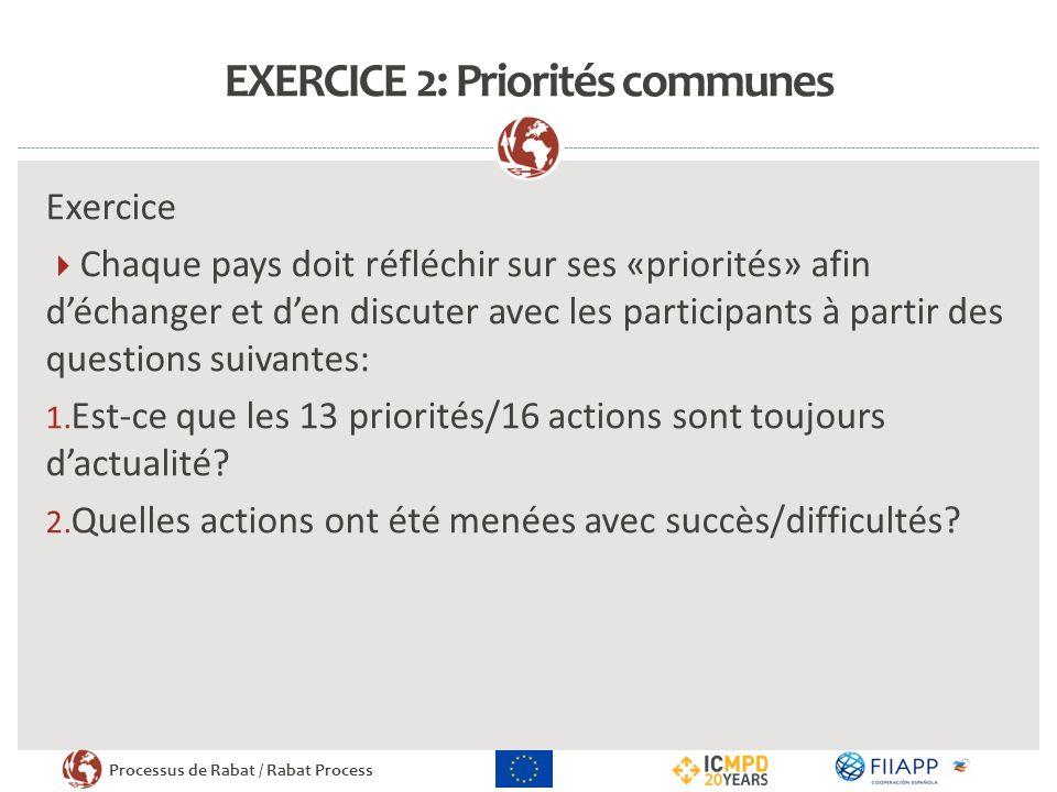 Processus de Rabat / Rabat Process EXERCICE 2: Priorités communes Exercice Chaque pays doit réfléchir sur ses «priorités» afin déchanger et den discuter avec les participants à partir des questions suivantes: 1.