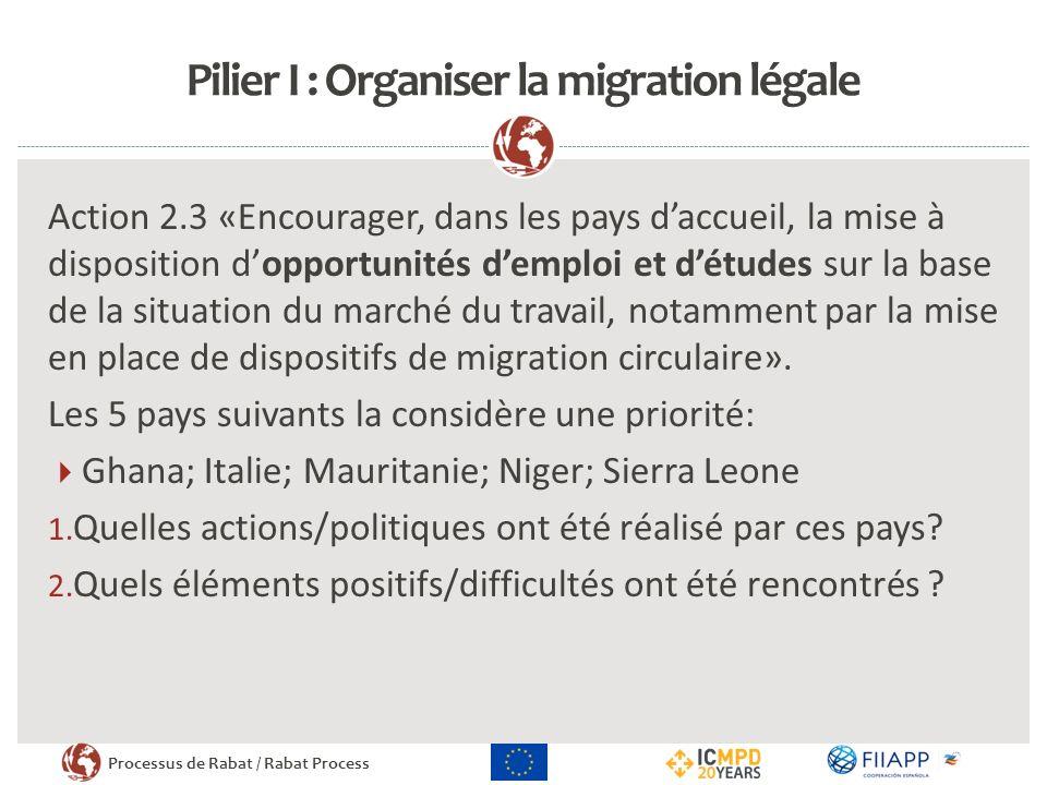 Processus de Rabat / Rabat Process Pilier I : Organiser la migration légale Action 2.3 «Encourager, dans les pays daccueil, la mise à disposition dopportunités demploi et détudes sur la base de la situation du marché du travail, notamment par la mise en place de dispositifs de migration circulaire».