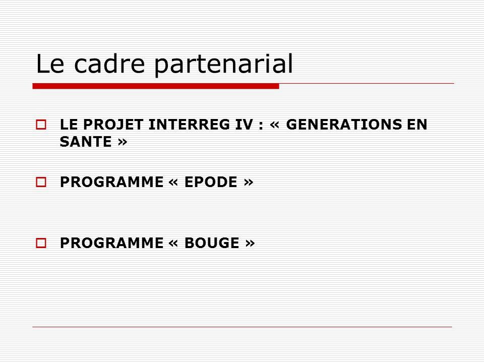 Le cadre partenarial LE PROJET INTERREG IV : « GENERATIONS EN SANTE » PROGRAMME « EPODE » PROGRAMME « BOUGE »