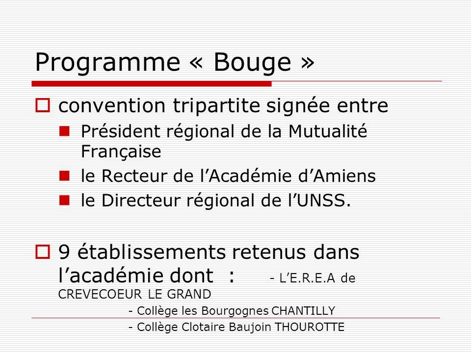 Programme « Bouge » convention tripartite signée entre Président régional de la Mutualité Française le Recteur de lAcadémie dAmiens le Directeur régional de lUNSS.