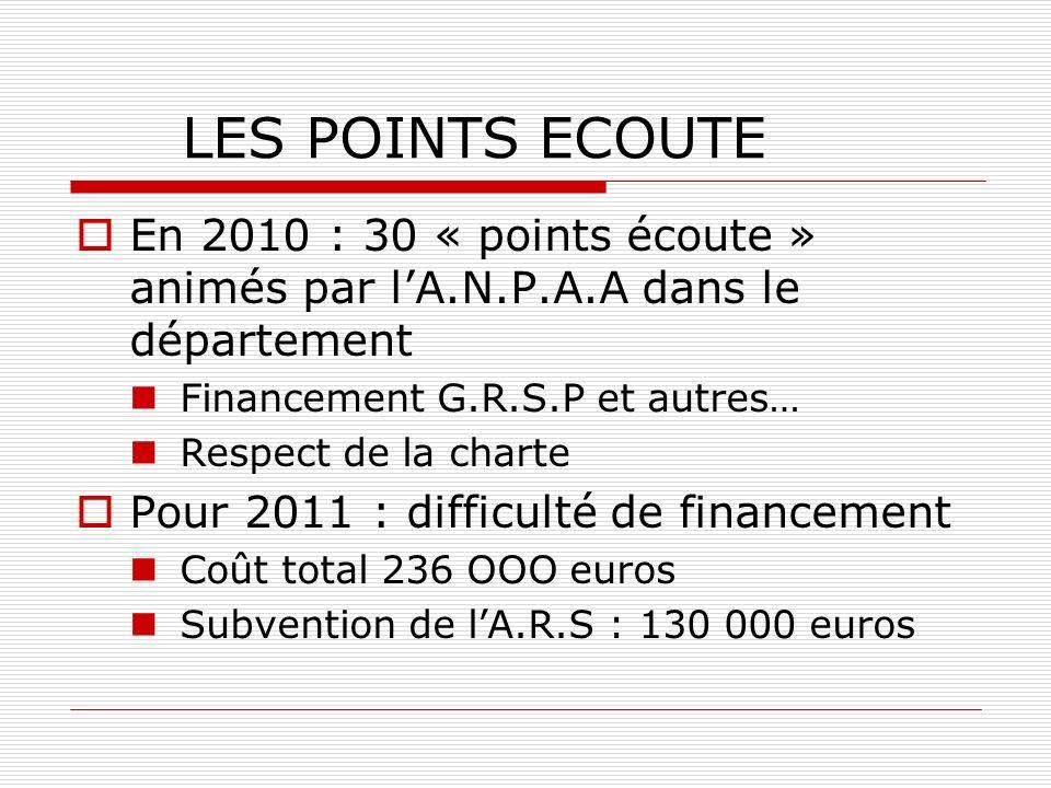 LES POINTS ECOUTE En 2010 : 30 « points écoute » animés par lA.N.P.A.A dans le département Financement G.R.S.P et autres… Respect de la charte Pour 2011 : difficulté de financement Coût total 236 OOO euros Subvention de lA.R.S : 130 000 euros