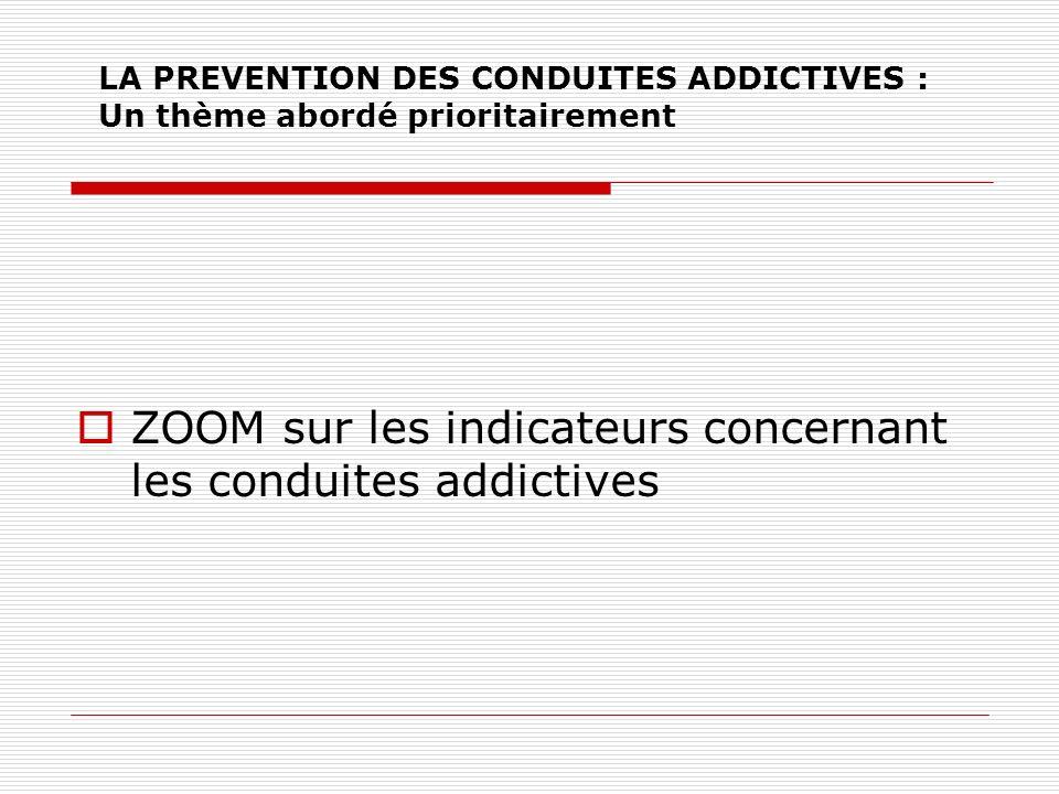 LA PREVENTION DES CONDUITES ADDICTIVES : Un thème abordé prioritairement ZOOM sur les indicateurs concernant les conduites addictives