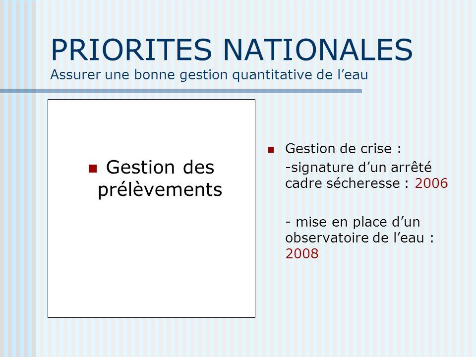PRIORITES NATIONALES Assurer une bonne gestion quantitative de leau Gestion des prélèvements Gestion de crise : -signature dun arrêté cadre sécheresse : 2006 - mise en place dun observatoire de leau : 2008