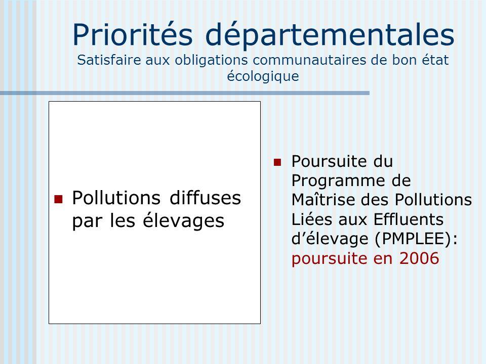 Priorités départementales Satisfaire aux obligations communautaires de bon état écologique Pollutions diffuses par les élevages Poursuite du Programme de Maîtrise des Pollutions Liées aux Effluents délevage (PMPLEE): poursuite en 2006
