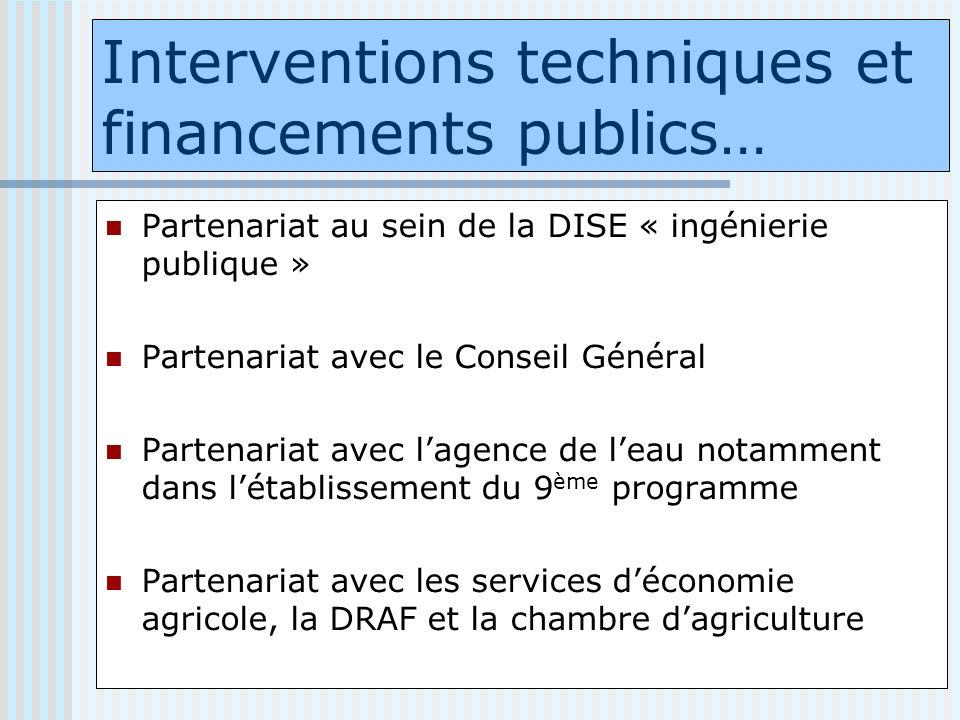 Interventions techniques et financements publics… Partenariat au sein de la DISE « ingénierie publique » Partenariat avec le Conseil Général Partenariat avec lagence de leau notamment dans létablissement du 9 ème programme Partenariat avec les services déconomie agricole, la DRAF et la chambre dagriculture