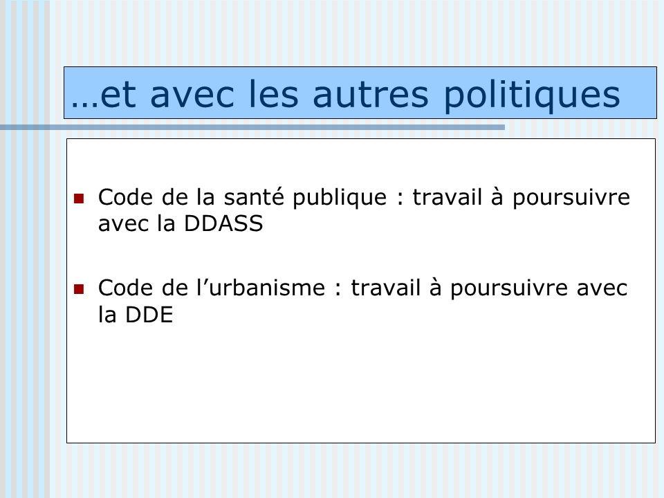…et avec les autres politiques Code de la santé publique : travail à poursuivre avec la DDASS Code de lurbanisme : travail à poursuivre avec la DDE