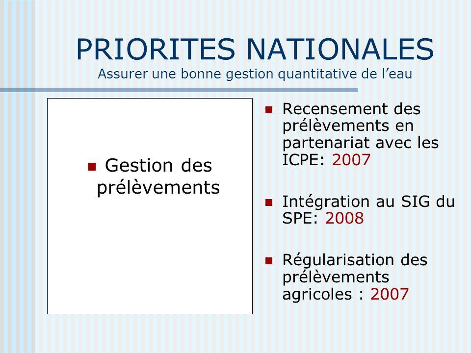 PRIORITES NATIONALES Assurer une bonne gestion quantitative de leau Gestion des prélèvements Recensement des prélèvements en partenariat avec les ICPE: 2007 Intégration au SIG du SPE: 2008 Régularisation des prélèvements agricoles : 2007