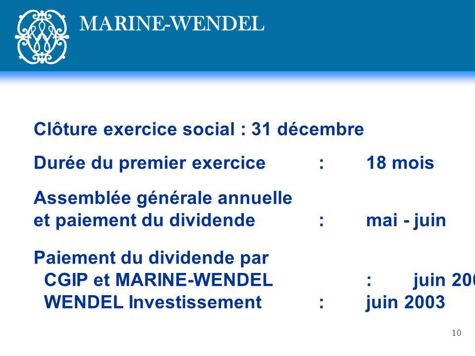 10 Clôture exercice social : 31 décembre Durée du premier exercice:18 mois Assemblée générale annuelle et paiement du dividende : mai - juin Paiement du dividende par CGIP et MARINE-WENDEL:juin 2002 WENDEL Investissement:juin 2003 MARINE-WENDEL