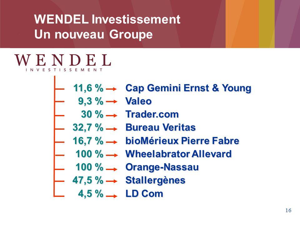 16 Cap Gemini Ernst & Young ValeoTrader.com Bureau Veritas bioMérieux Pierre Fabre Wheelabrator Allevard Orange-NassauStallergènes LD Com 11,6 % 9,3 % 30 % 32,7 % 16,7 % 100 % 47,5 % 4,5 % WENDEL Investissement Un nouveau Groupe