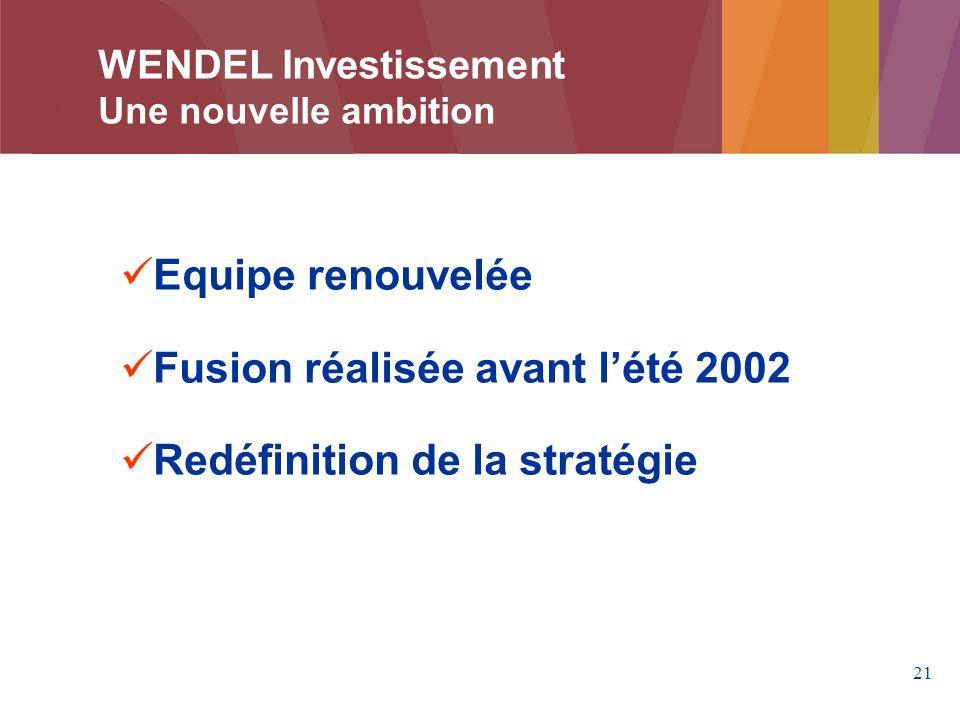 21 Equipe renouvelée Fusion réalisée avant lété 2002 Redéfinition de la stratégie WENDEL Investissement Une nouvelle ambition