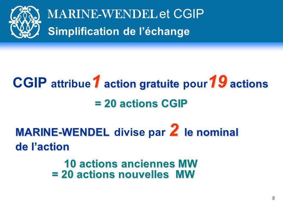 8 MARINE-WENDEL 2 le nominal MARINE-WENDEL divise par 2 le nominal de laction 10 actions anciennes MW 10 actions anciennes MW = 20 actions nouvelles MW = 20 actions nouvelles MW Simplification de léchange 1 action gratuite 19 actions CGIP attribue 1 action gratuite pour 19 actions = 20 actions CGIP MARINE-WENDEL et CGIP