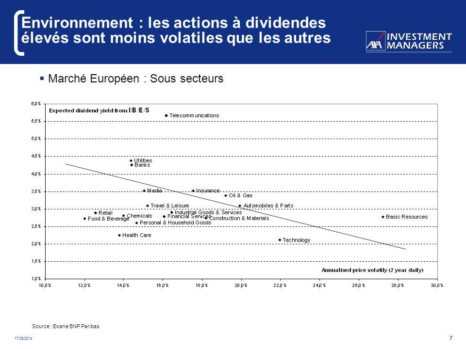 17/05/2014 8 Environnement : les actions à dividendes élevés superforment les indices européens à long terme Une surperformance annualisée de 3.2% depuis 1983 Performance relative moyenne dun panier de 20 actions high yield vs le FTSE Europe Source : Datastream, Goldman Sachs Research