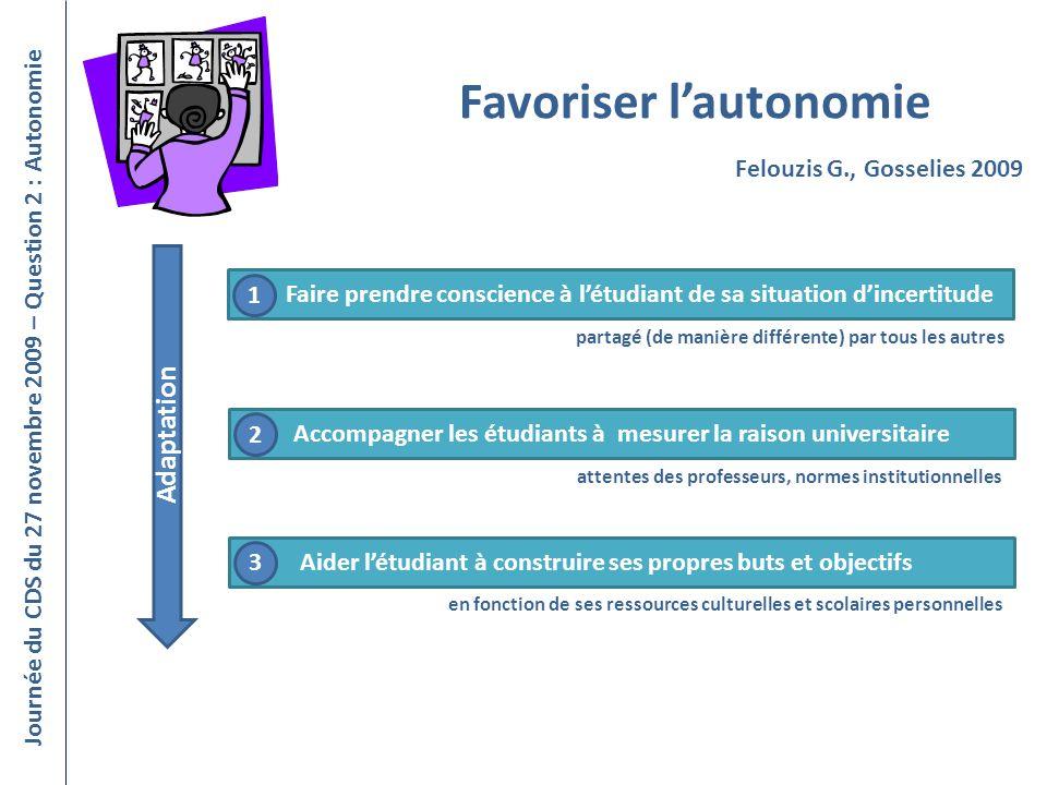 Favoriser lautonomie Journée du CDS du 27 novembre 2009 – Question 2 : Autonomie Felouzis G., Gosselies 2009 partagé (de manière différente) par tous