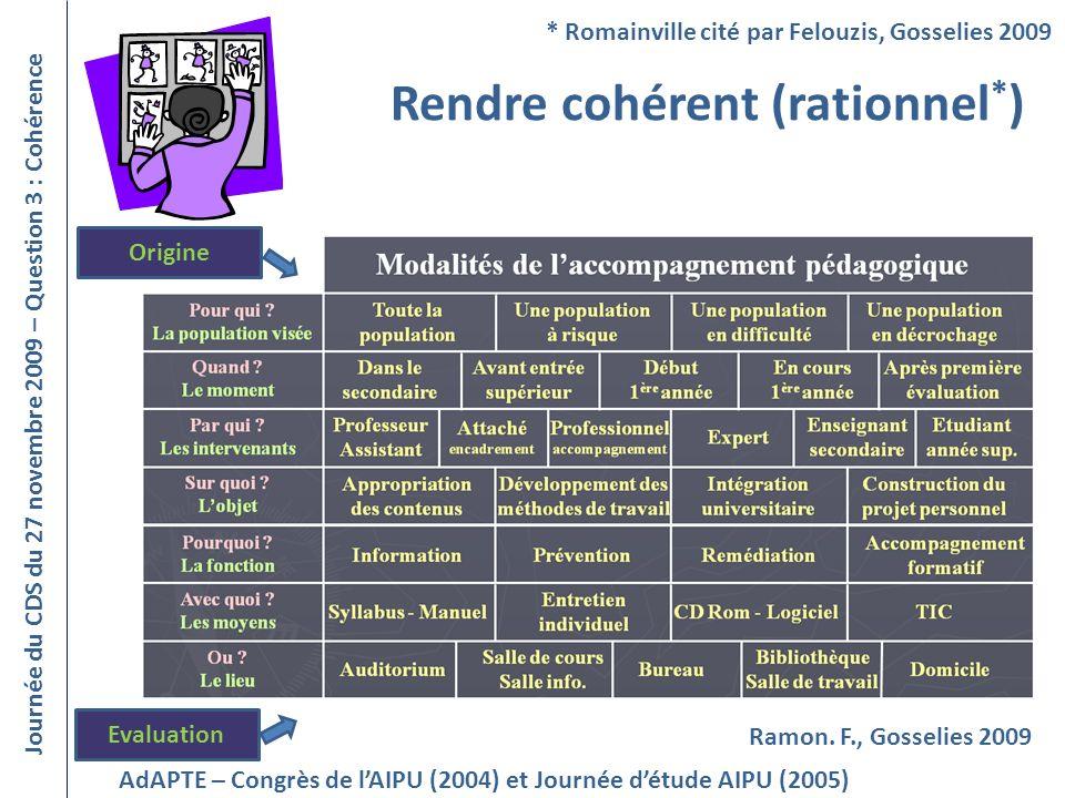 Rendre cohérent (rationnel * ) Journée du CDS du 27 novembre 2009 – Question 3 : Cohérence AdAPTE – Congrès de lAIPU (2004) et Journée détude AIPU (20