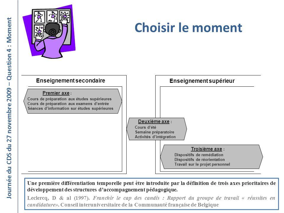 Choisir le moment Journée du CDS du 27 novembre 2009 – Question 4 : Moment Troisième axe : Dispositifs de remédiation Dispositifs de réorientation Tra