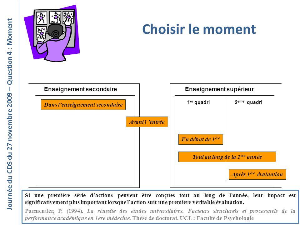 Choisir le moment Journée du CDS du 27 novembre 2009 – Question 4 : Moment Enseignement secondaire Enseignement supérieur 1 er quadri2 ème quadri Avan