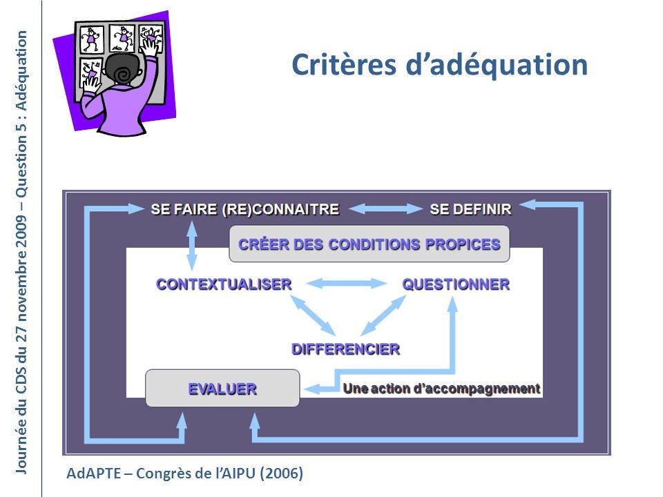Critères dadéquation Journée du CDS du 27 novembre 2009 – Question 5 : Adéquation AdAPTE – Congrès de lAIPU (2006)