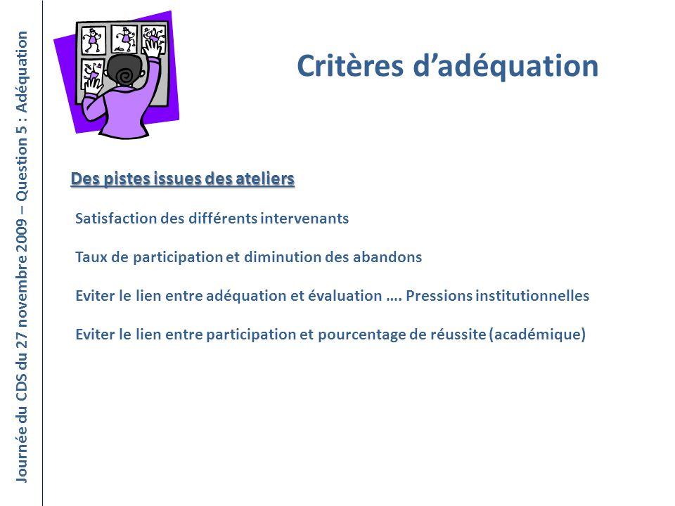 Critères dadéquation Journée du CDS du 27 novembre 2009 – Question 5 : Adéquation Satisfaction des différents intervenants Taux de participation et di