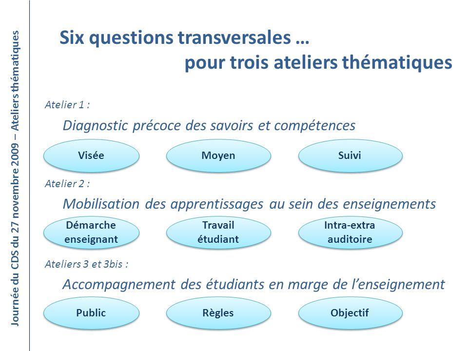 Atelier 1 : Diagnostic précoce des savoirs et compétences Atelier 2 : Mobilisation des apprentissages au sein des enseignements Ateliers 3 et 3bis : A