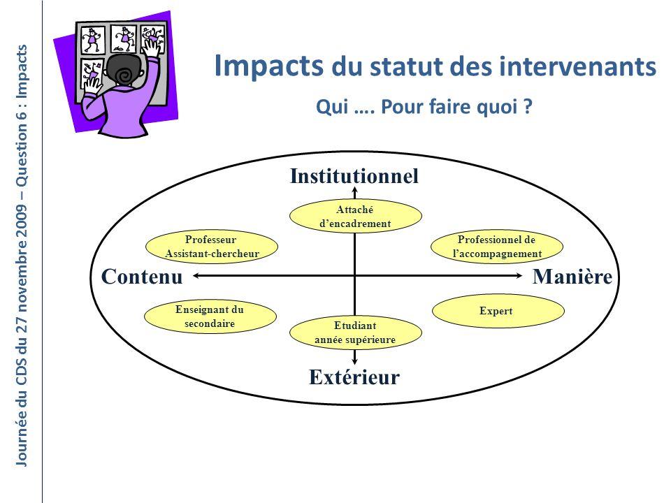 Impacts du statut des intervenants Journée du CDS du 27 novembre 2009 – Question 6 : Impacts Professeur Assistant-chercheur Professionnel de laccompag