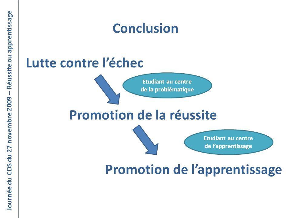 Lutte contre léchec Conclusion Journée du CDS du 27 novembre 2009 – Réussite ou apprentissage Etudiant au centre de lapprentissage Promotion de la réu