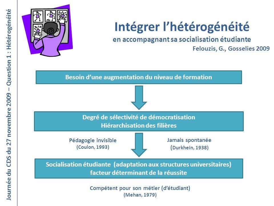 Intégrer lhétérogénéité en accompagnant sa socialisation étudiante Journée du CDS du 27 novembre 2009 – Question 1 : Hétérogénéité Felouzis, G., Gosse