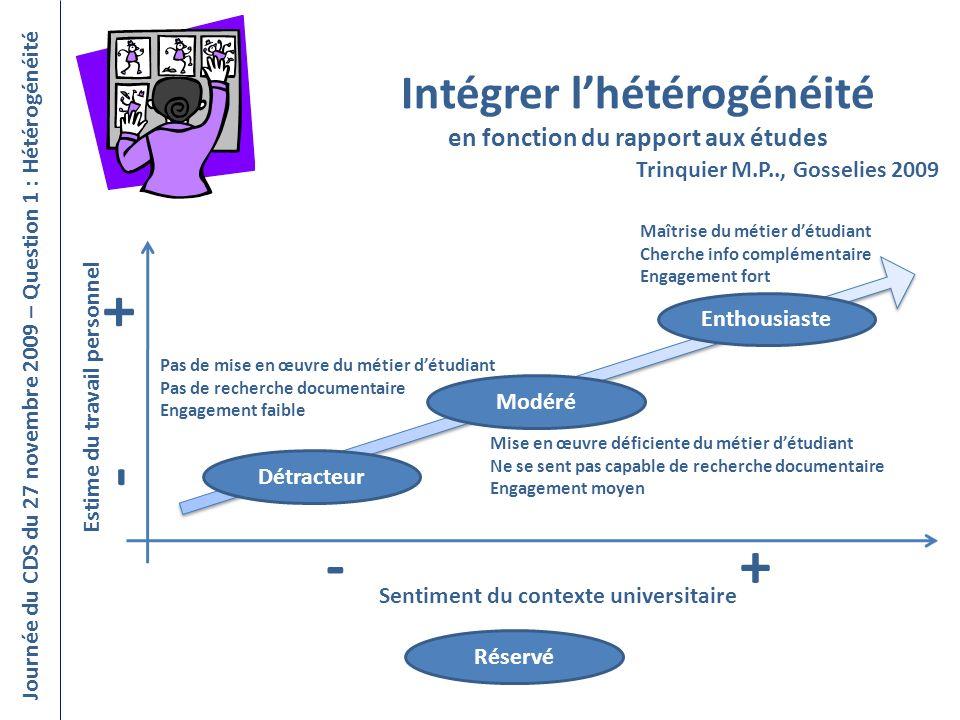 Intégrer lhétérogénéité en fonction du rapport aux études Journée du CDS du 27 novembre 2009 – Question 1 : Hétérogénéité Trinquier M.P.., Gosselies 2