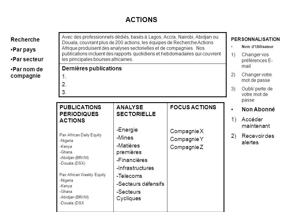 ACTIONS PUBLICATIONS PERIODIQUES ACTIONS Pan African Daily Equity -Nigeria -Kenya -Ghana -Abidjan (BRVM) -Douala (DSX) Pan African Weekly Equity -Nigeria -Kenya -Ghana -Abidjan (BRVM) -Douala (DSX ANALYSE SECTORIELLE -Energie -Mines -Matières premières -Financières -Infrastructures -Telecoms -Secteurs défensifs -Secteurs Cycliques FOCUS ACTIONS Compagnie X Compagnie Y Compagnie Z Avec des professionnels dédiés, basés à Lagos, Accra, Nairobi, Abidjan ou Douala, couvrant plus de 200 actions, les équipes de Recherche Actions Afrique produisent des analyses sectorielles et de compagnies.