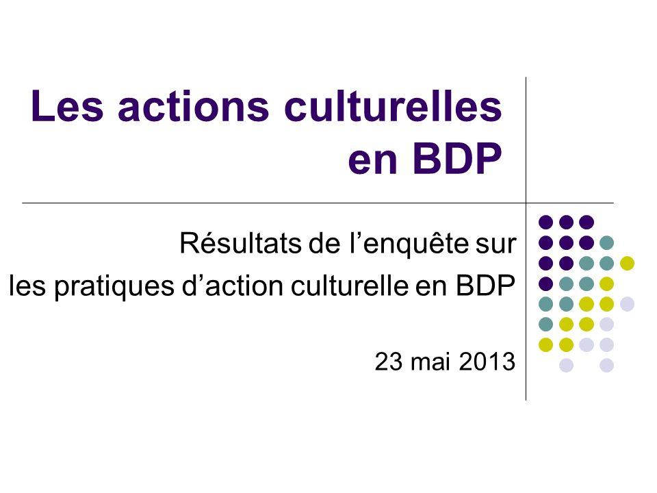 Les actions culturelles en BDP Résultats de lenquête sur les pratiques daction culturelle en BDP 23 mai 2013