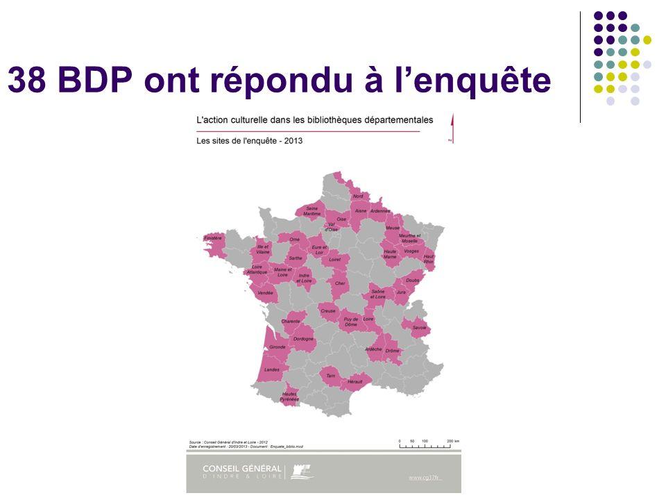38 BDP ont répondu à lenquête