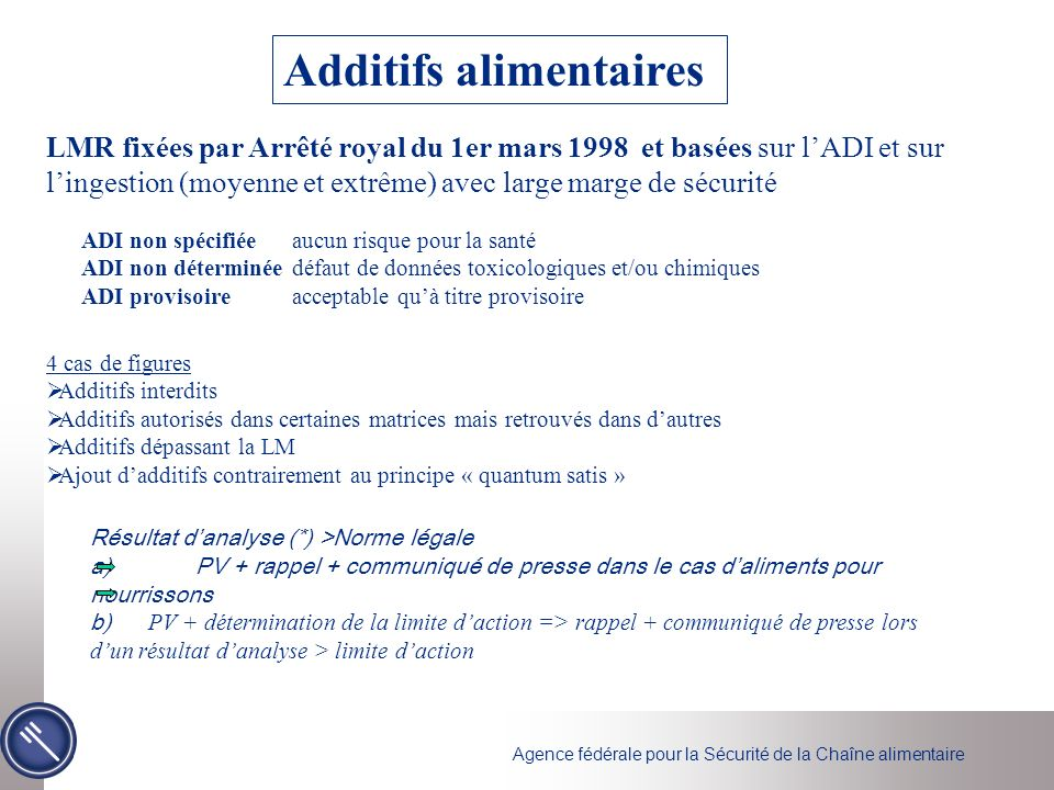 Agence fédérale pour la Sécurité de la Chaîne alimentaire Additifs alimentaires LMR fixées par Arrêté royal du 1er mars 1998 et basées sur lADI et sur