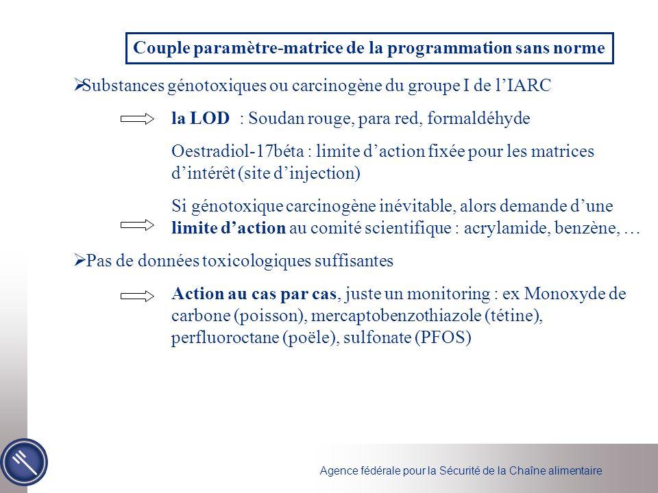 Agence fédérale pour la Sécurité de la Chaîne alimentaire Substances génotoxiques ou carcinogène du groupe I de lIARC la LOD : Soudan rouge, para red,