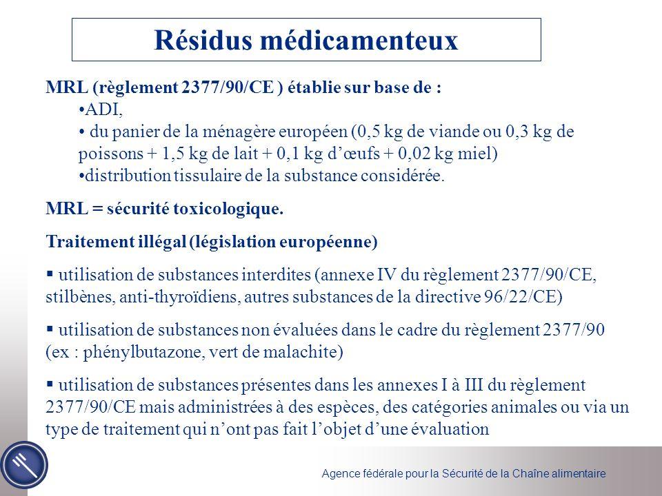 Agence fédérale pour la Sécurité de la Chaîne alimentaire Résidus médicamenteux MRL (règlement 2377/90/CE ) établie sur base de : ADI, du panier de la
