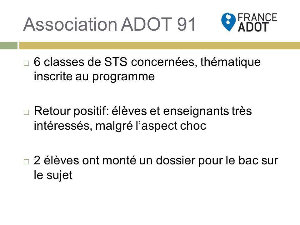 Association ADOT 91 6 classes de STS concernées, thématique inscrite au programme Retour positif: élèves et enseignants très intéressés, malgré laspect choc 2 élèves ont monté un dossier pour le bac sur le sujet