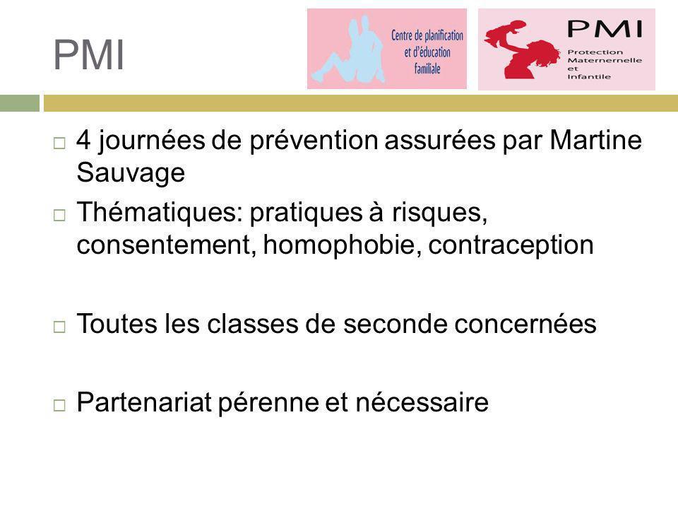 PMI 4 journées de prévention assurées par Martine Sauvage Thématiques: pratiques à risques, consentement, homophobie, contraception Toutes les classes de seconde concernées Partenariat pérenne et nécessaire