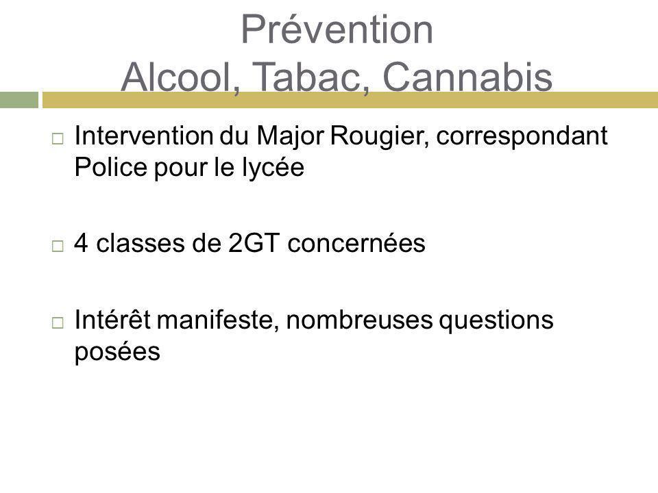 Prévention Alcool, Tabac, Cannabis Intervention du Major Rougier, correspondant Police pour le lycée 4 classes de 2GT concernées Intérêt manifeste, nombreuses questions posées