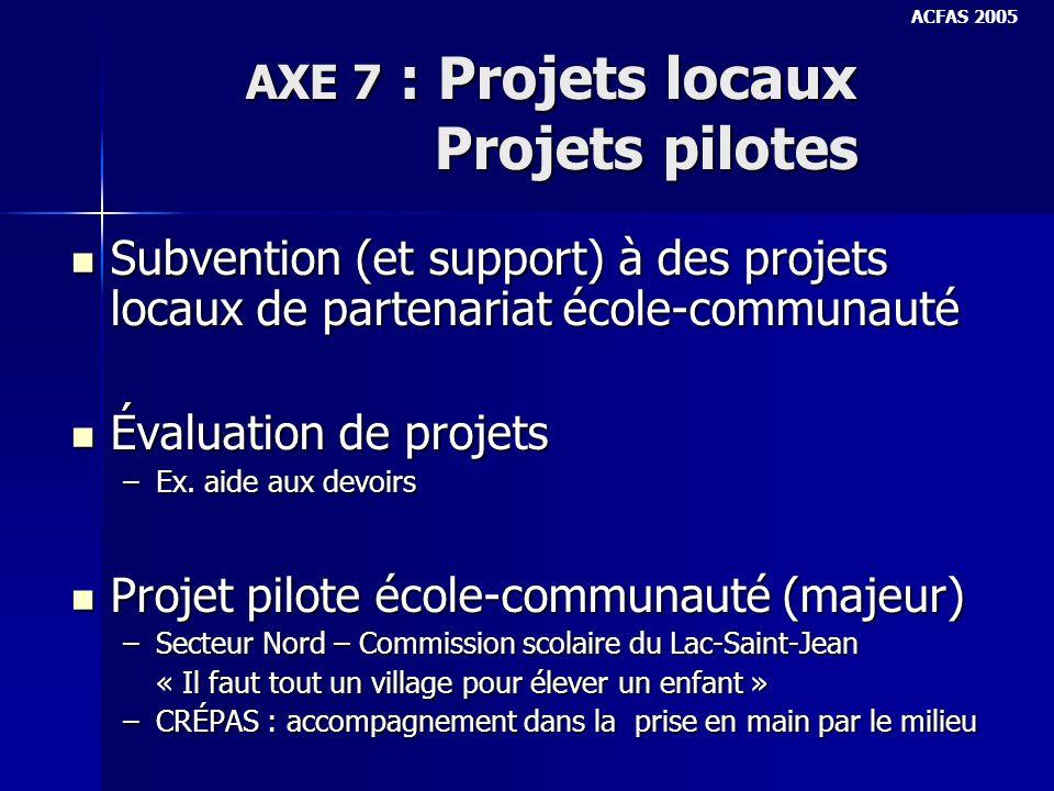 AXE 7 : Projets locaux Projets pilotes Subvention (et support) à des projets locaux de partenariat école-communauté Subvention (et support) à des projets locaux de partenariat école-communauté Évaluation de projets Évaluation de projets –Ex.