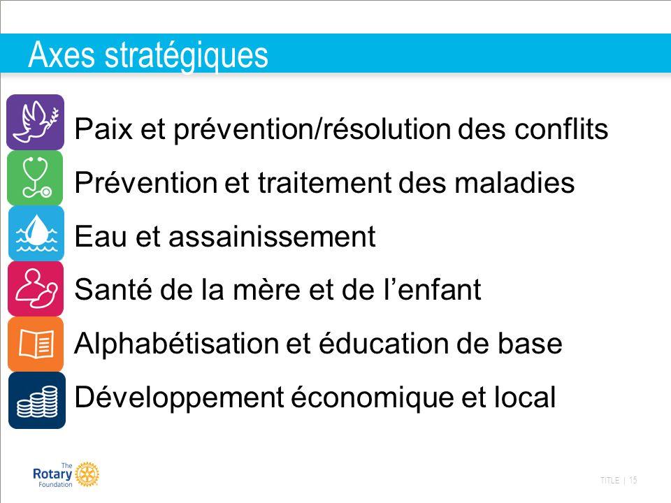 TITLE | 15 Axes stratégiques Paix et prévention/résolution des conflits Prévention et traitement des maladies Eau et assainissement Santé de la mère e