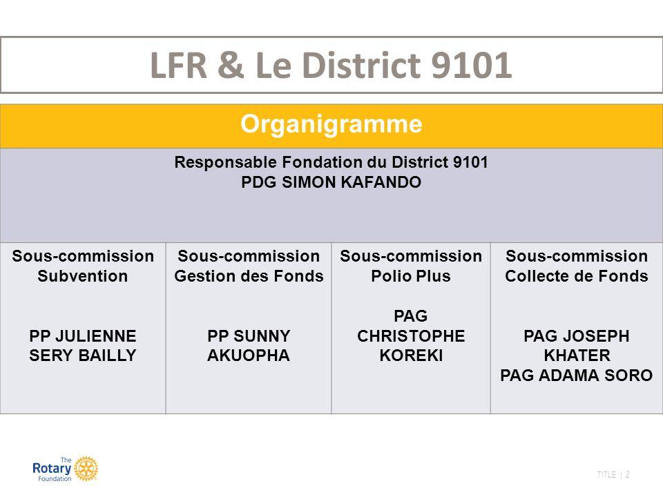 TITLE | 13 Les Subventions Mondiales Financent des Actions Internationales de grandes envergure sinscrivant dans les six axes stratégiques Un Partenariat Obligatoire : – Un Club Parrain Local (Certifié) + Un Club Parrain International (Certifié) – Les Districts des 2 Clubs Financées par Contributions FSD ou en Espèces, et par une contrepartie de la Fondation sur le Fonds Mondial : – 100 % des dons de FSD (District) – 50 % des contributions en espèces (Clubs) – Montant minimal 15 000 USD et le maximum 200 000 USD – Budget minimum de l action est de 30 000 USD.