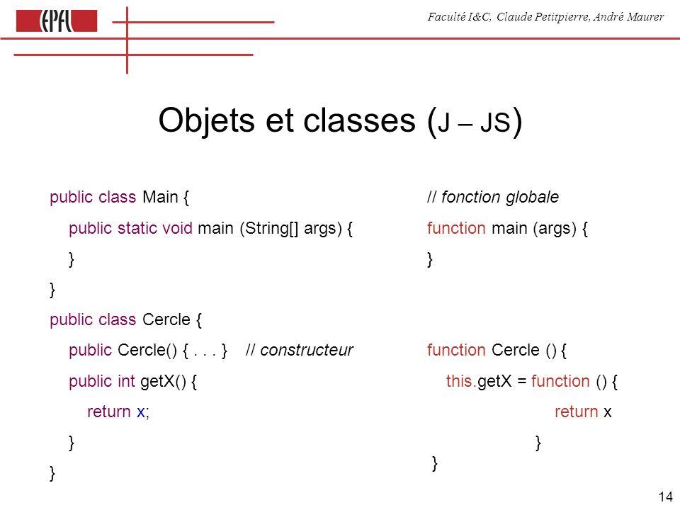 Faculté I&C, Claude Petitpierre, André Maurer 14 Objets et classes ( J – JS ) public class Main { public static void main (String[] args) { } public class Cercle { public Cercle() {...