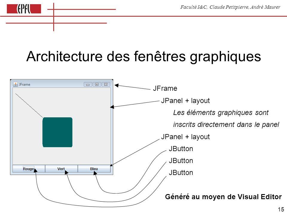 Faculté I&C, Claude Petitpierre, André Maurer 15 Architecture des fenêtres graphiques JFrame JPanel + layout Les éléments graphiques sont inscrits directement dans le panel JPanel + layout JButton Généré au moyen de Visual Editor