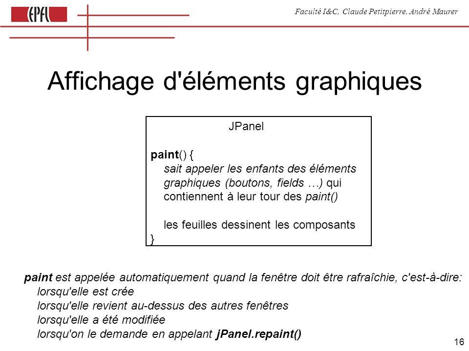 Faculté I&C, Claude Petitpierre, André Maurer 16 Affichage d éléments graphiques JPanel paint() { sait appeler les enfants des éléments graphiques (boutons, fields …) qui contiennent à leur tour des paint() les feuilles dessinent les composants } paint est appelée automatiquement quand la fenêtre doit être rafraîchie, c est-à-dire: lorsqu elle est crée lorsqu elle revient au-dessus des autres fenêtres lorsqu elle a été modifiée lorsqu on le demande en appelant jPanel.repaint()