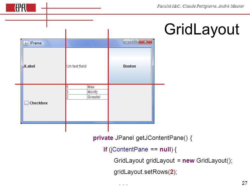Faculté I&C, Claude Petitpierre, André Maurer 27 GridLayout private JPanel getJContentPane() { if (jContentPane == null) { GridLayout gridLayout = new GridLayout(); gridLayout.setRows(2);...