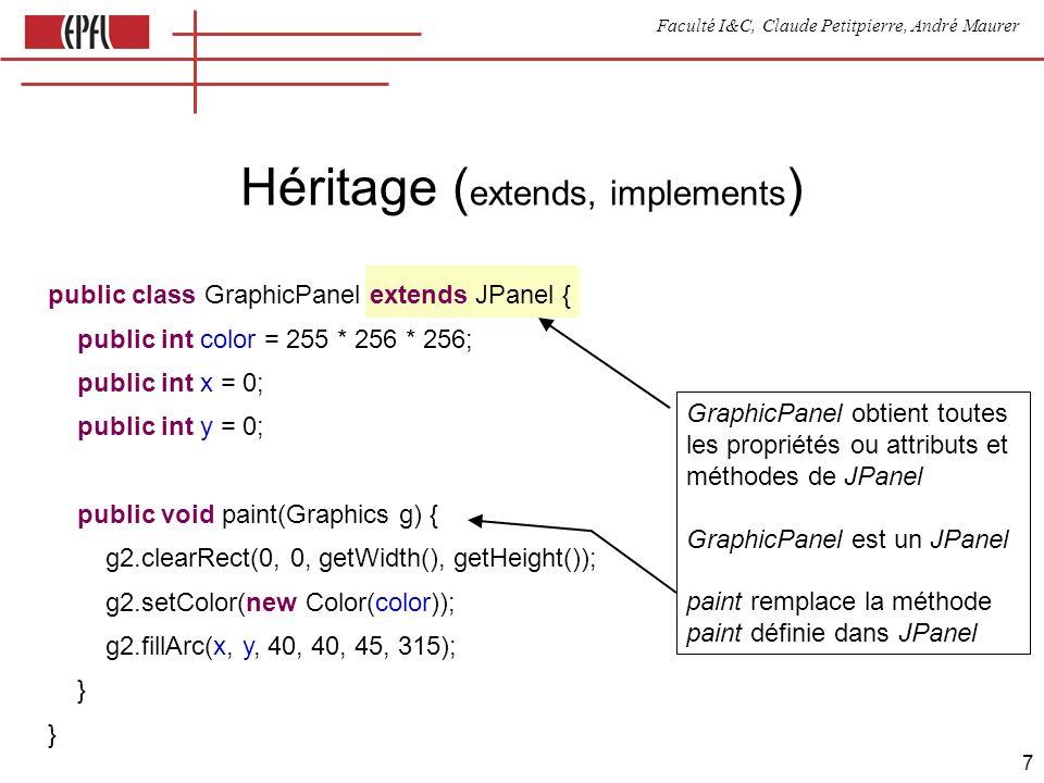 Faculté I&C, Claude Petitpierre, André Maurer 7 Héritage ( extends, implements ) public class GraphicPanel extends JPanel { public int color = 255 * 256 * 256; public int x = 0; public int y = 0; public void paint(Graphics g) { g2.clearRect(0, 0, getWidth(), getHeight()); g2.setColor(new Color(color)); g2.fillArc(x, y, 40, 40, 45, 315); } GraphicPanel obtient toutes les propriétés ou attributs et méthodes de JPanel GraphicPanel est un JPanel paint remplace la méthode paint définie dans JPanel